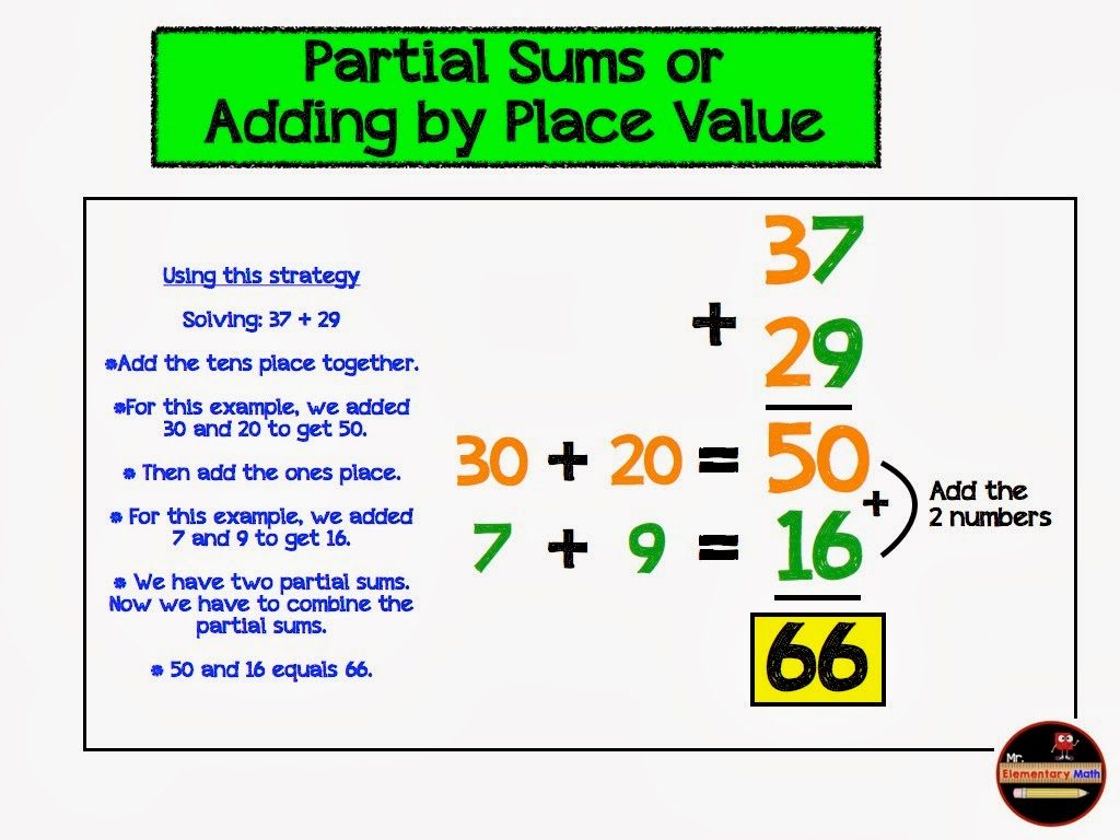 All about Addition Strategies Mr Elementary Math – Partial Sums Addition Worksheets