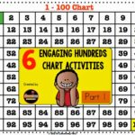 Engaging Hundreds Chart Activities