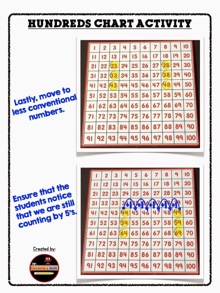 Engaging Hundreds Chart Activities - Mr Elementary Math