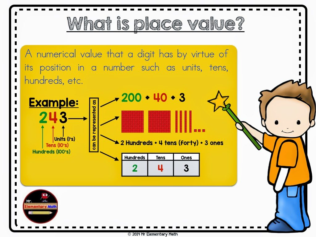Fly on a math teachers wall place value mr elementary math photos of place value comparing numbers 1st grade 2nd grade 3rd grade falaconquin