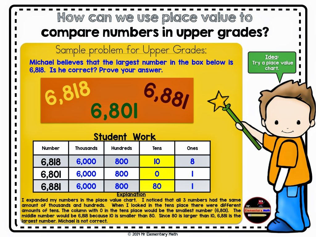 Fly on a math teachers wall place value mr elementary math photos of place value comparing numbers 1st grade 2nd grade 3rd grade nvjuhfo Image collections
