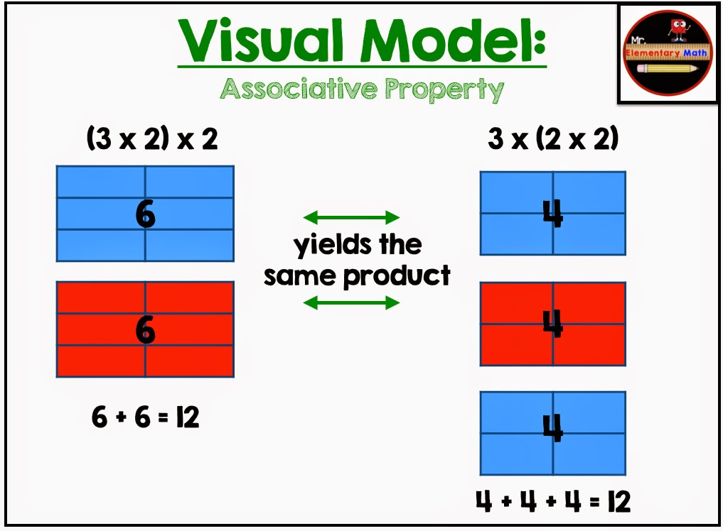photos of associative property, mr elementary math