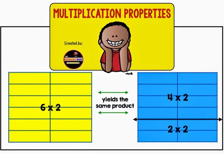 photos of commutative property, associative property, distributive property, mr elementary math
