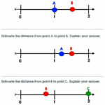 Thinking Critically with Fractions and Number Lines