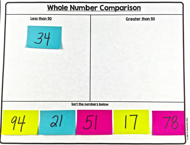 Teach whole number comparison with post-it notes
