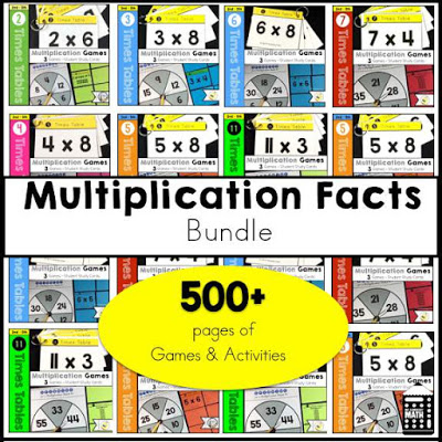 Everything multiplication at Multiplication.com