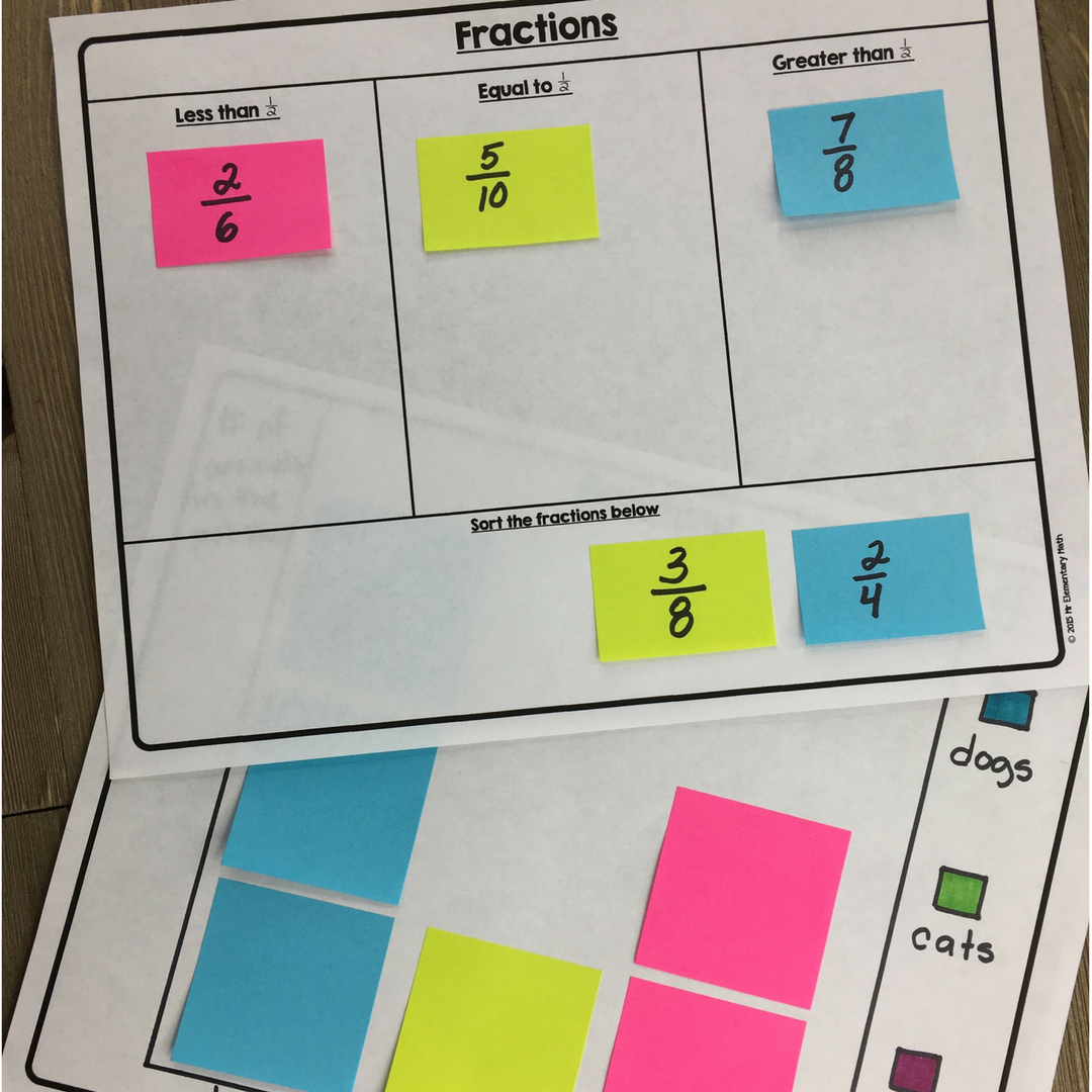 10 ways to teach math using post it notes mr elementary math