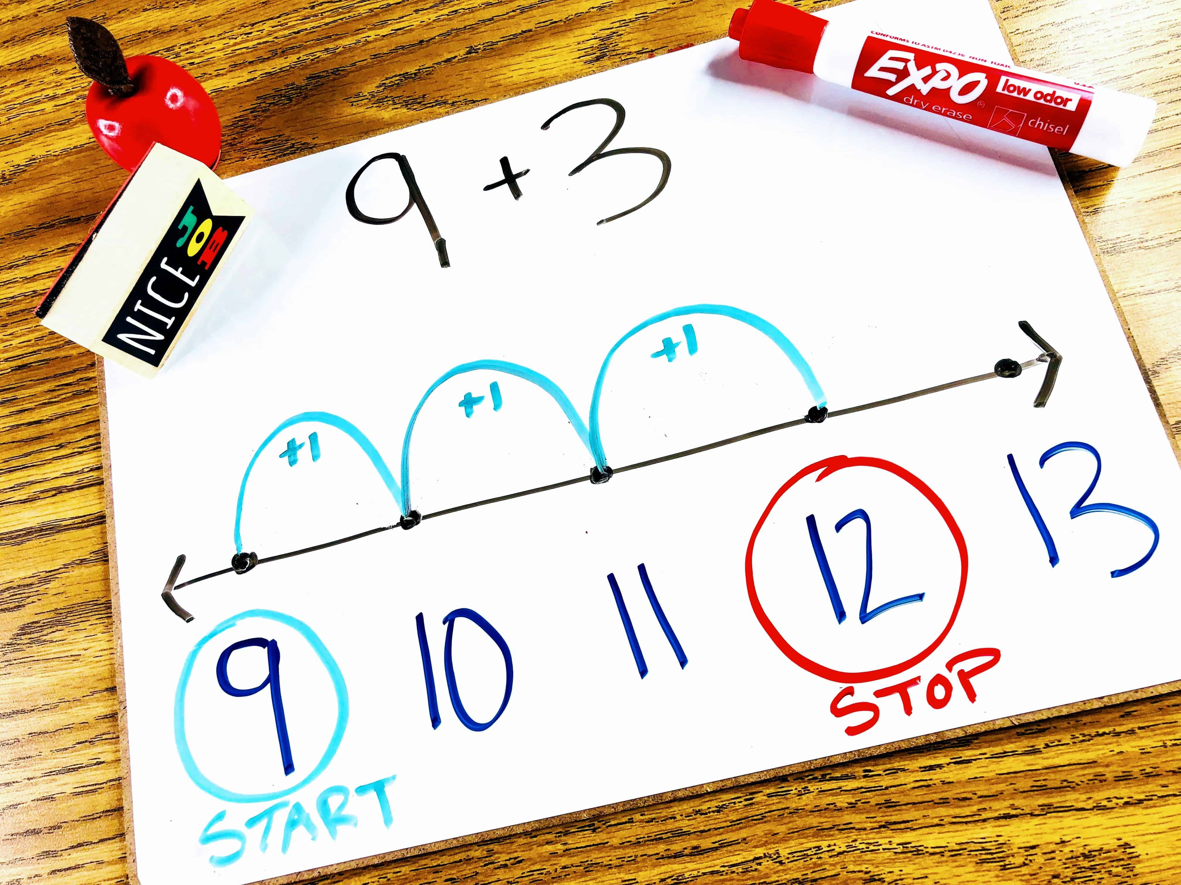 The Counting On Strategy for Addition - Mr Elementary Math