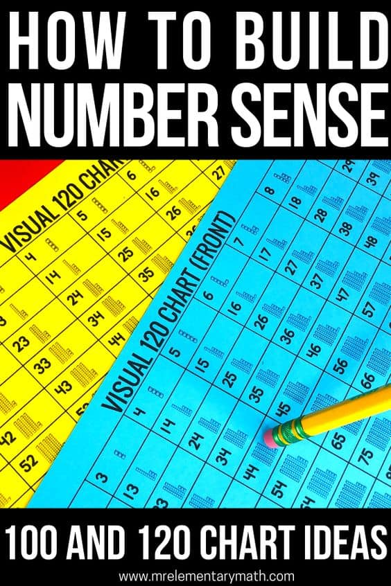 100 chart and 120 chart number sense routine